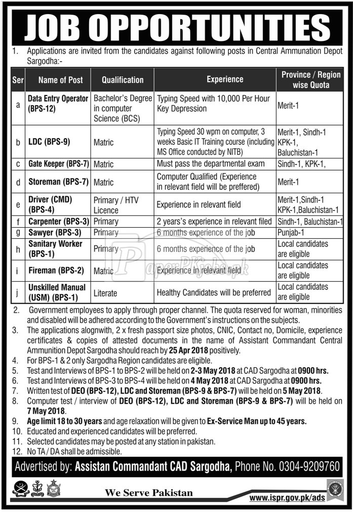Central Ammunition Depot Sargodha Jobs 2018