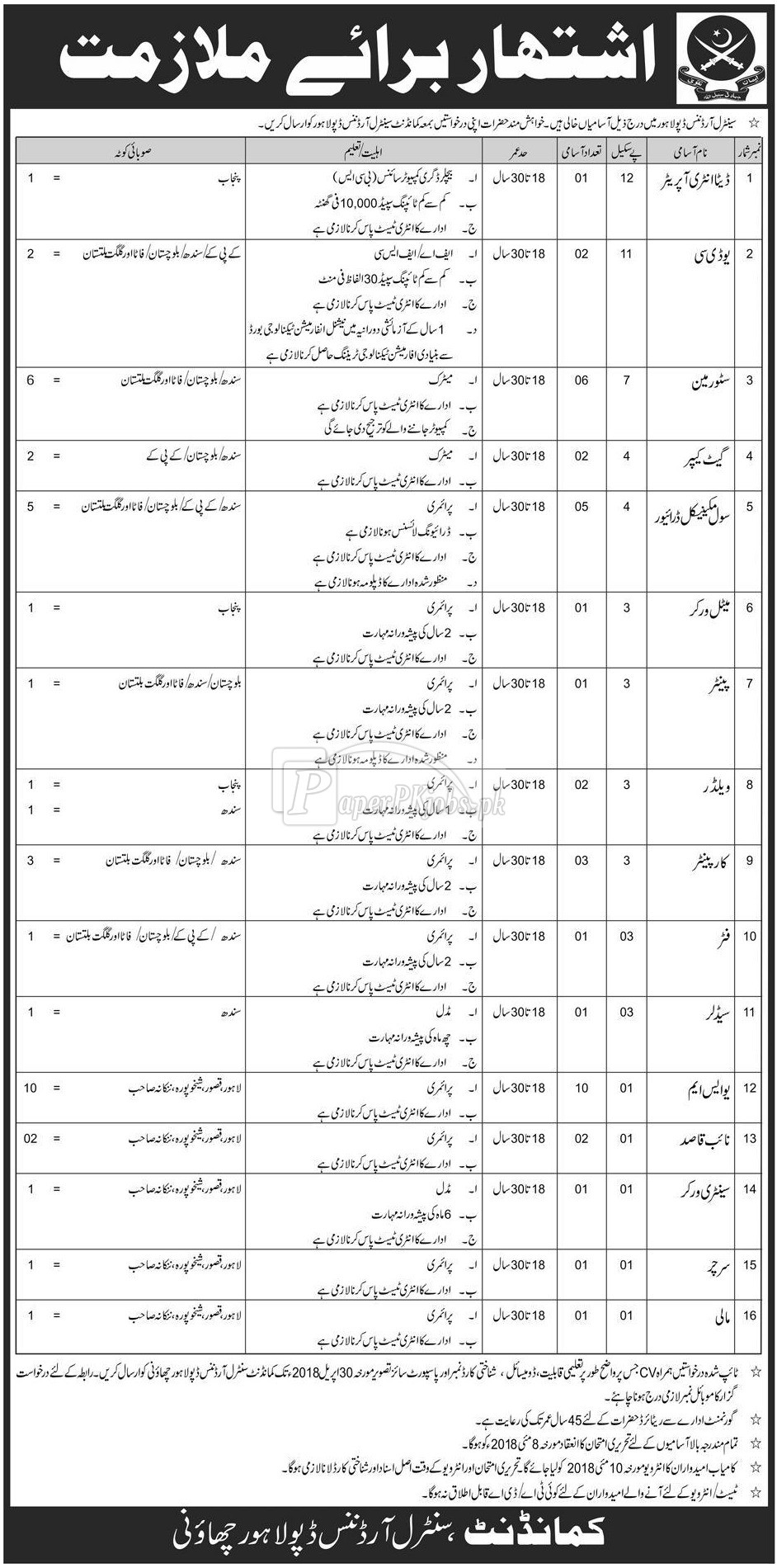 Central Ordnance Depot COD Lahore Jobs 2018