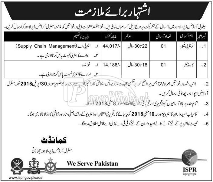 Central Ordnance Depot Lahore Jobs 2018