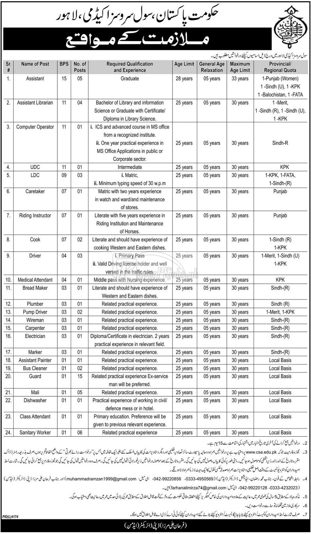 Civil Services Academy Lahore Jobs 2018