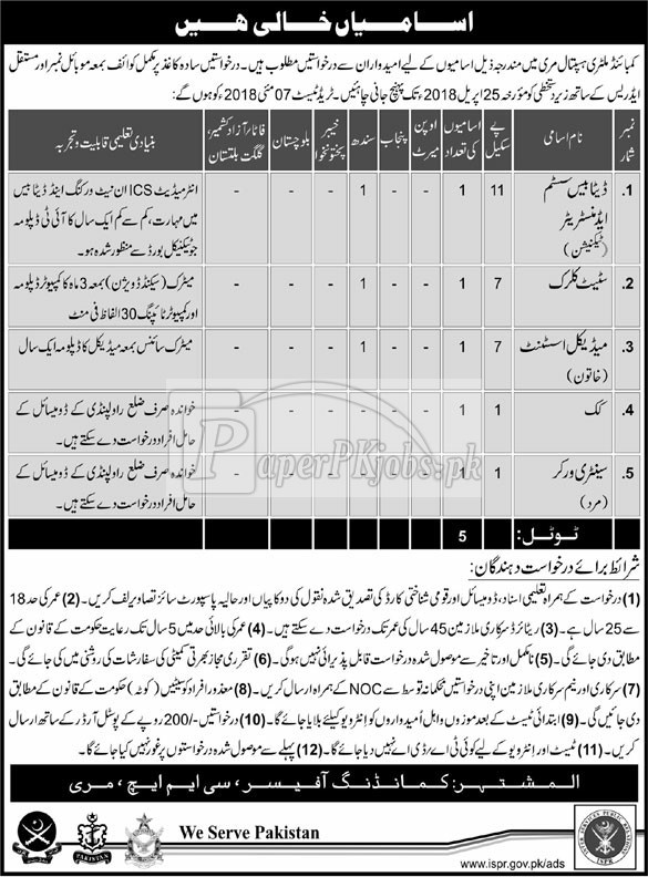 Combined Military Hospital CMH Murree Jobs 2018 Latest