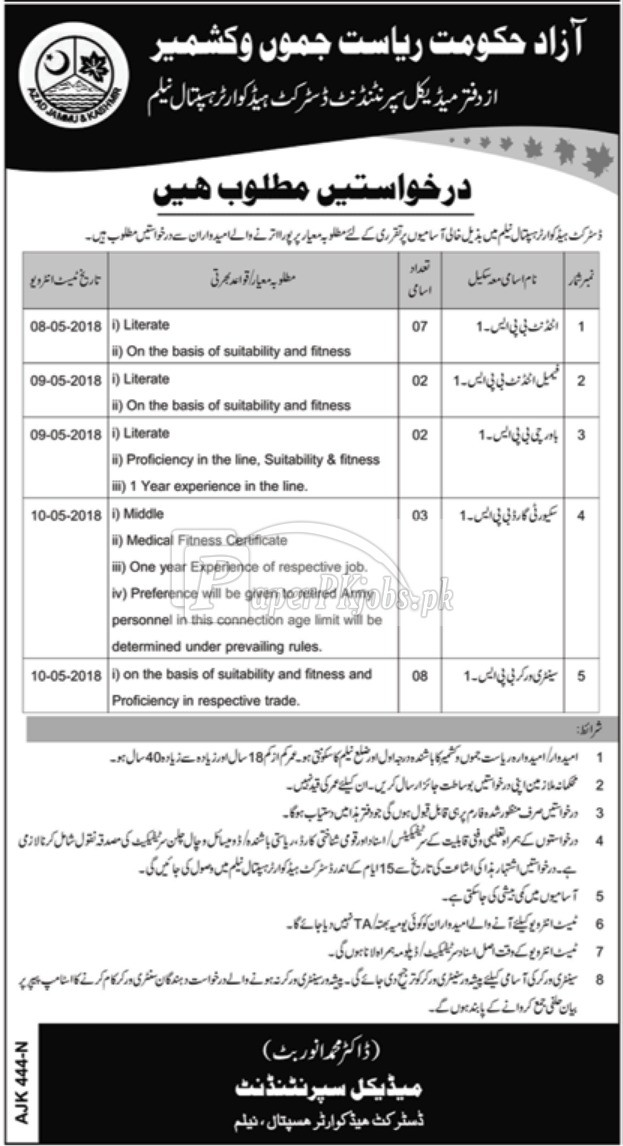 DHQ Hospital Neelum AJK Jobs 2018
