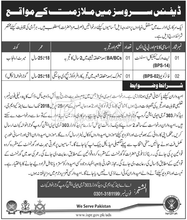 Defence Services Jobs 2018