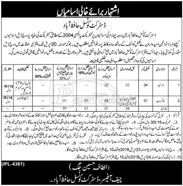 District Council Hafizabad Jobs 2018