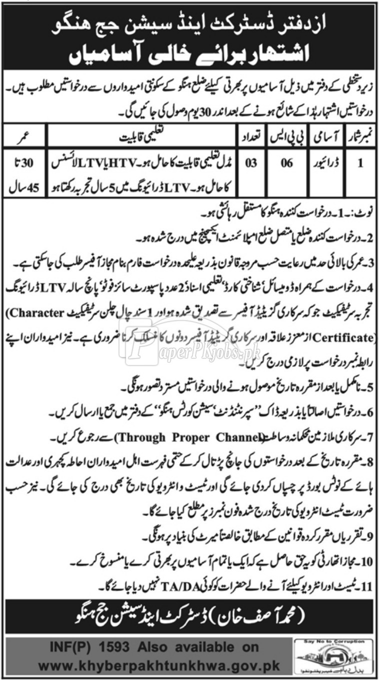 District & Session Court Hangu Jobs 2018