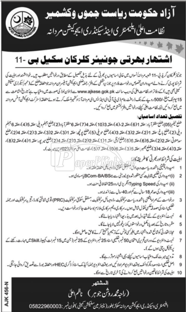 ESED AJK Jobs 2018