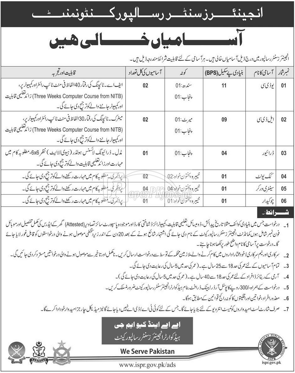 Engineers Center Risalpur Cantt Jobs 2018