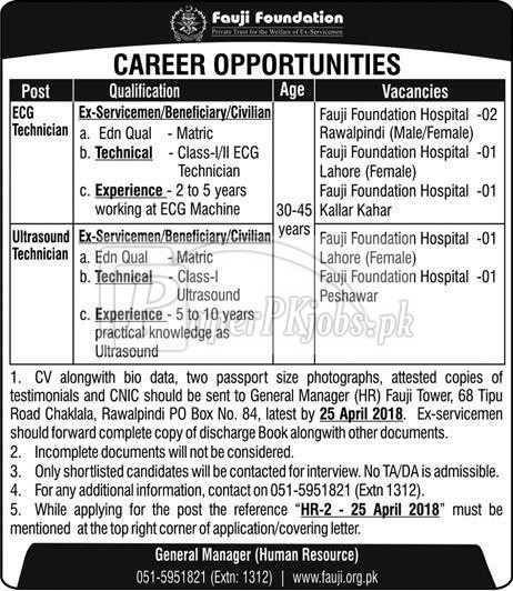 Fauji Foundation Staff Required