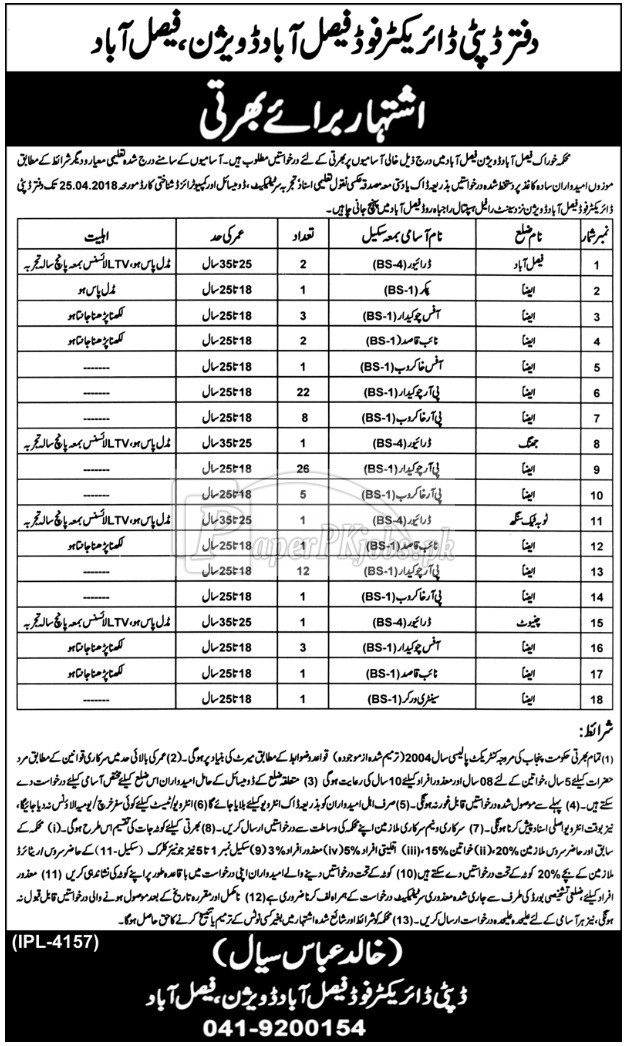 Food Department Faisalabad Jobs 2018