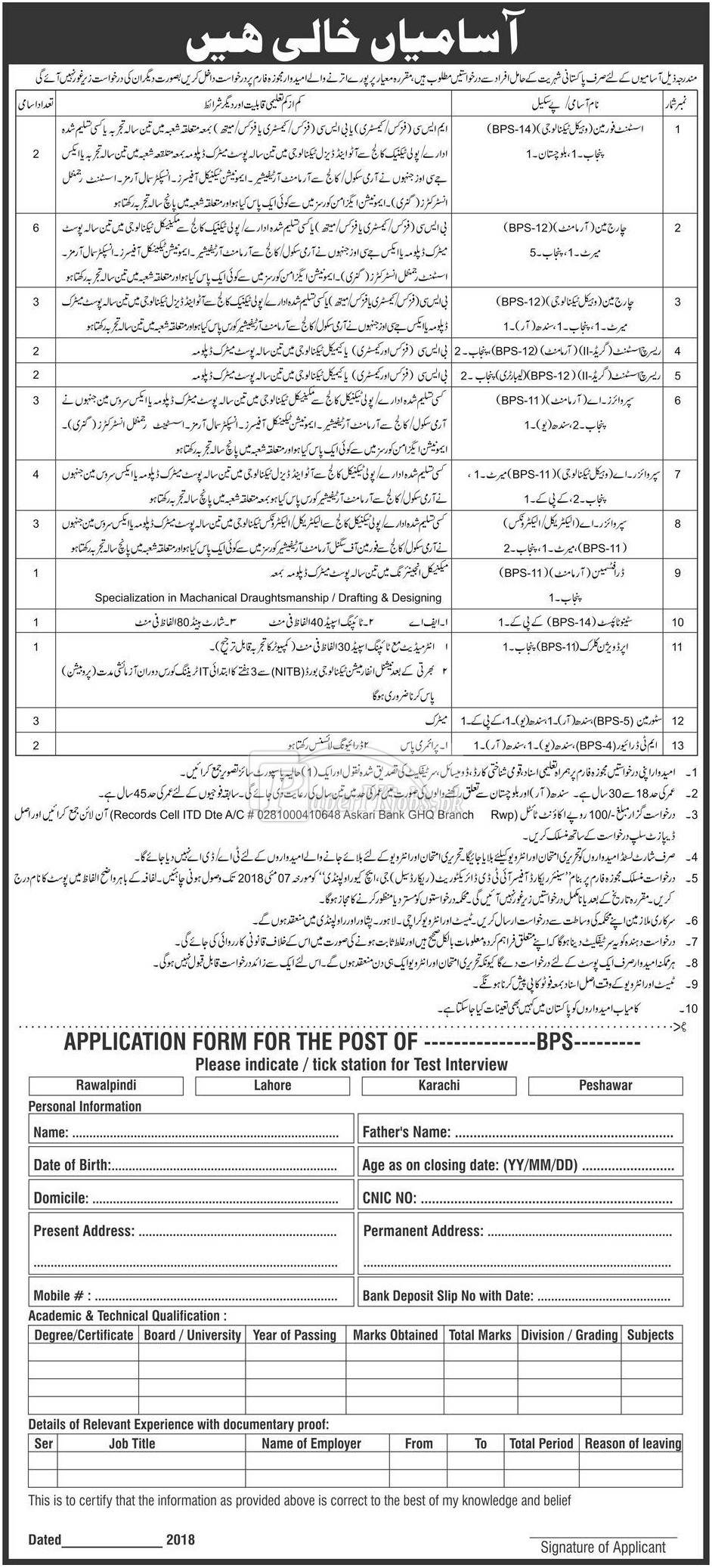 GHQ Rawalpindi Jobs 2018