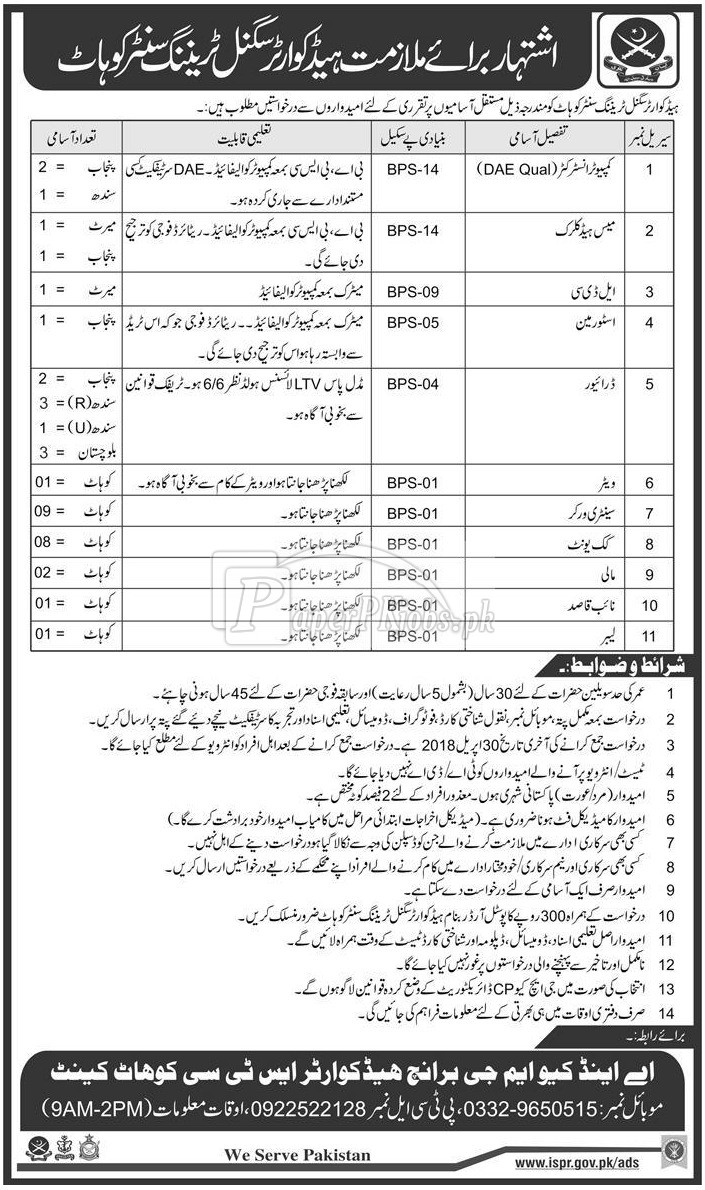Headquarter Signal Training Center Kohat Jobs 2018