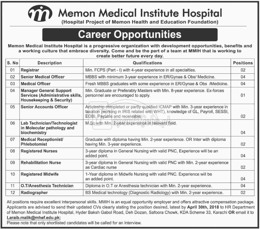 Memon Medical Institute Hospital Jobs 2018
