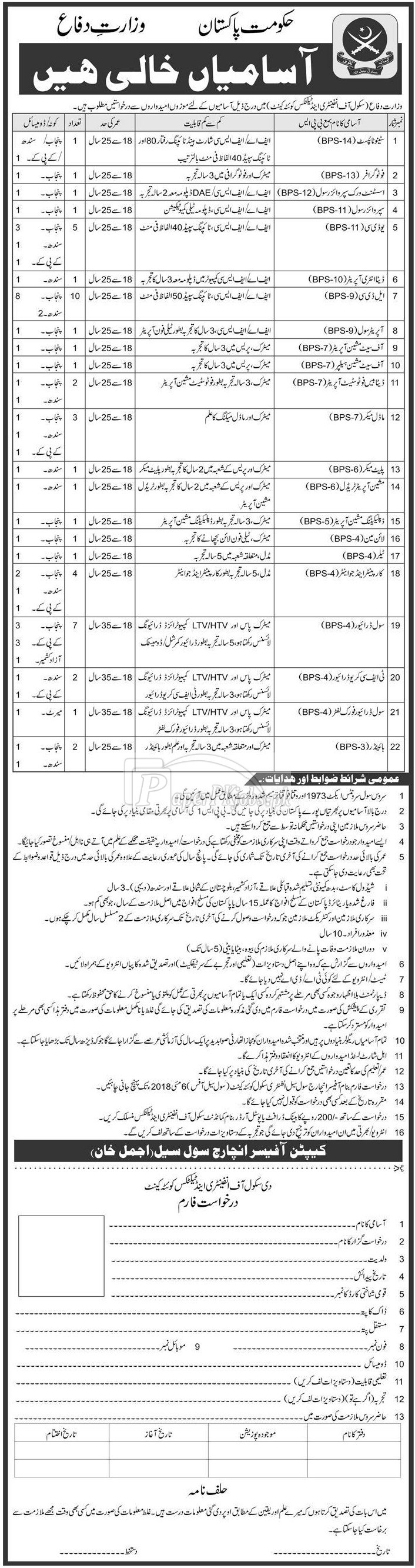 Ministry of Defence Jobs 2018
