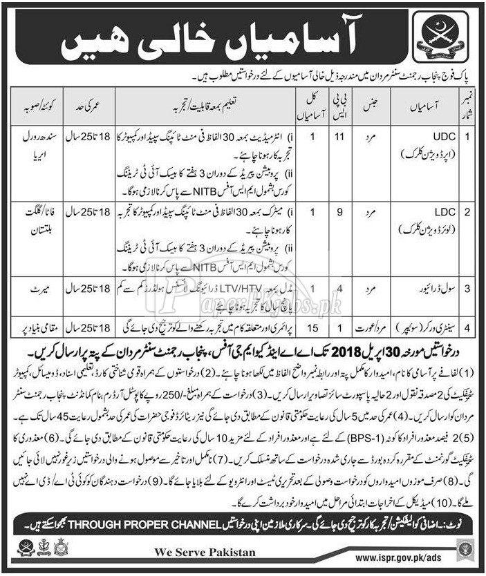 Pak Army Punjab Regiment Center Mardan Jobs 2018