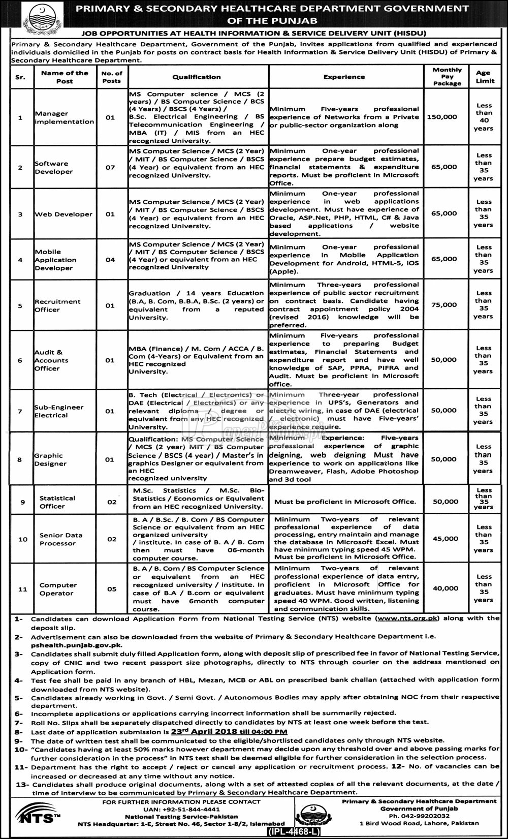 Primary & Secondary Healthcare Department Jobs 2018 Latest