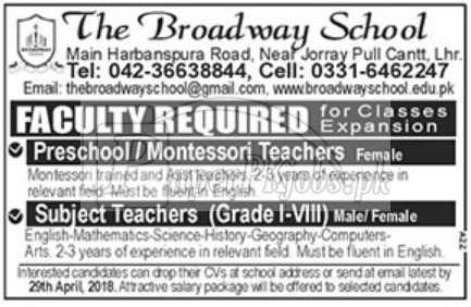 The Broadway School Lahore Jobs 2018
