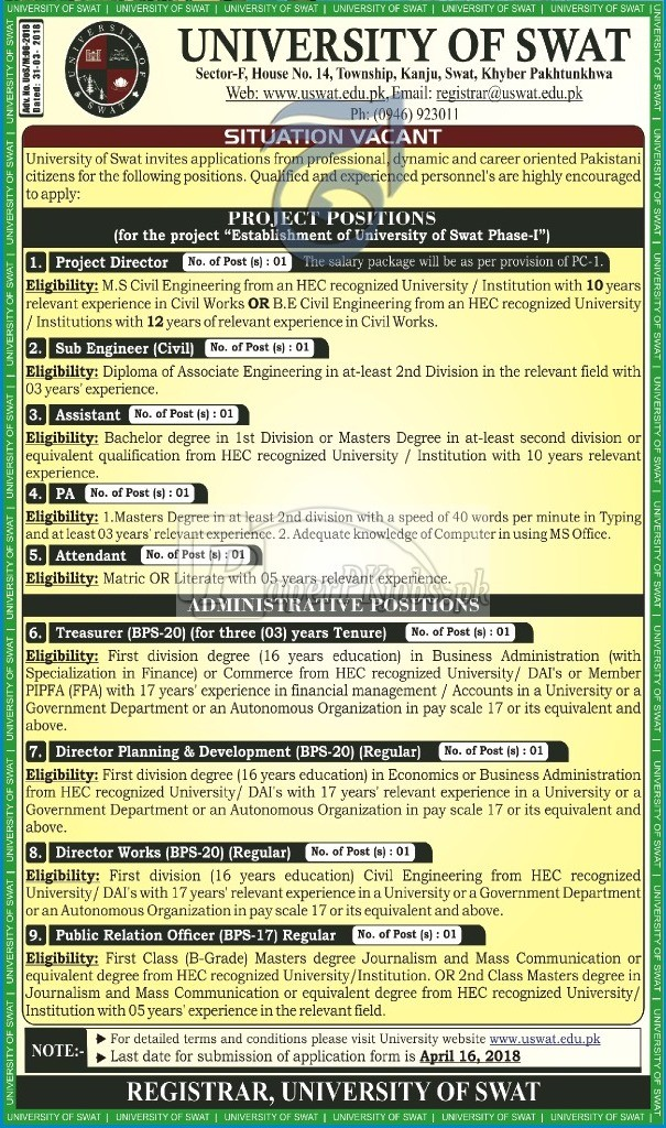 University of Swat Jobs 2018