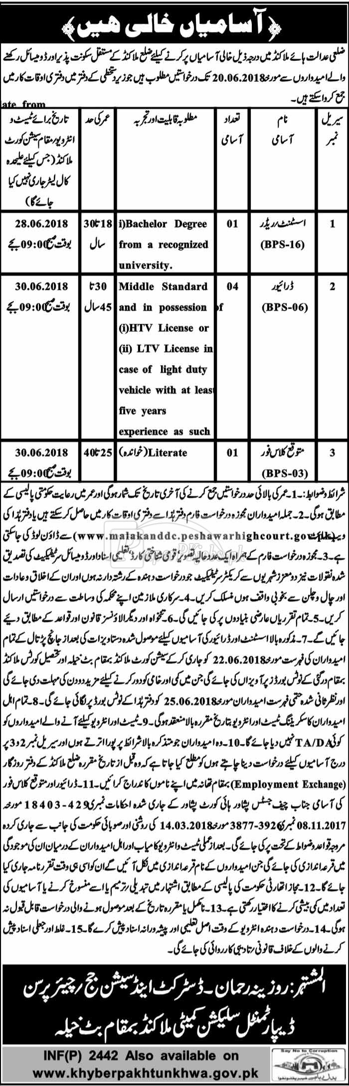 District Court Malakand Jobs 2018