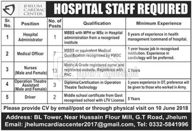 Jhelum Cardiac Center Jobs 2018