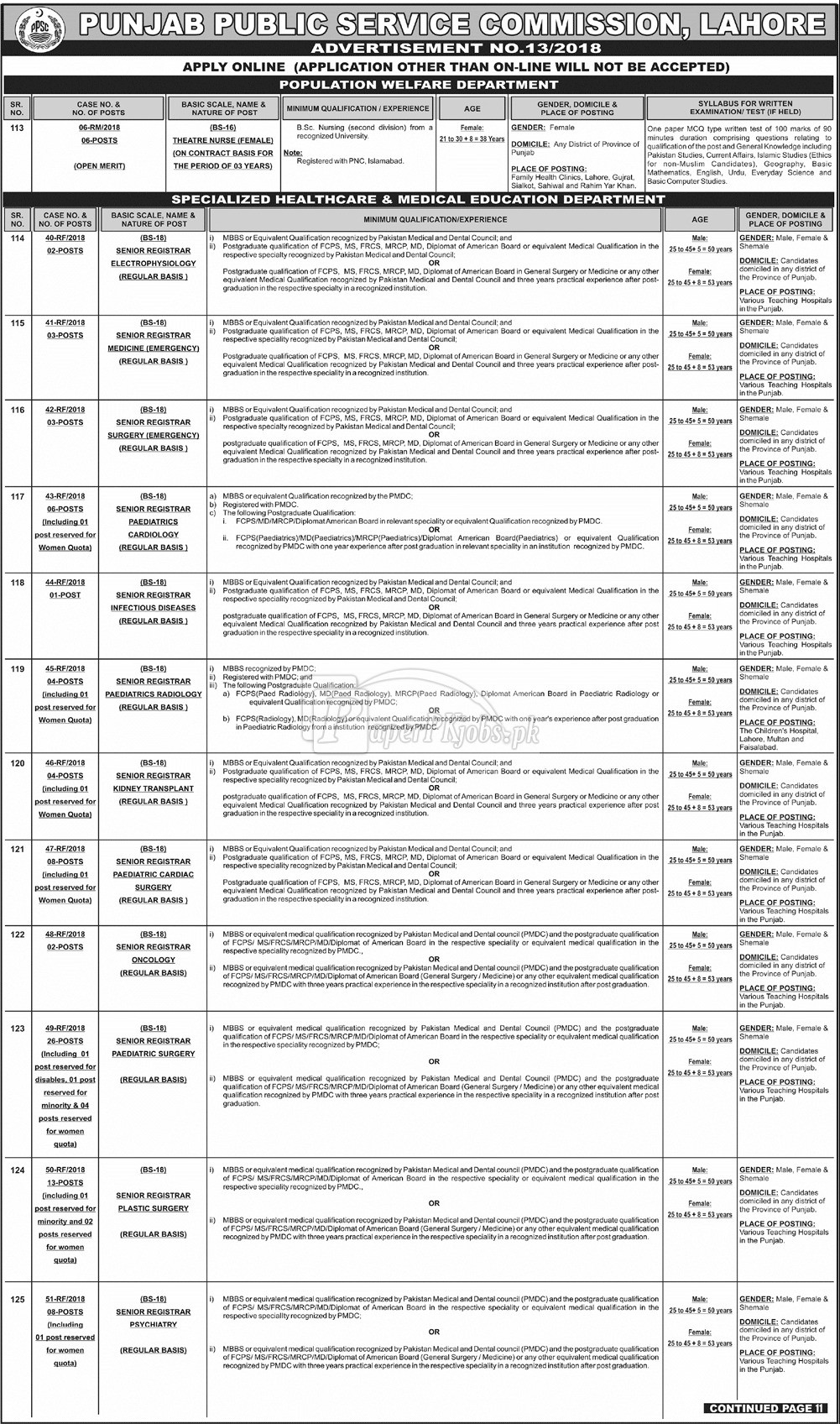 PPSC Jobs 6 May 2018