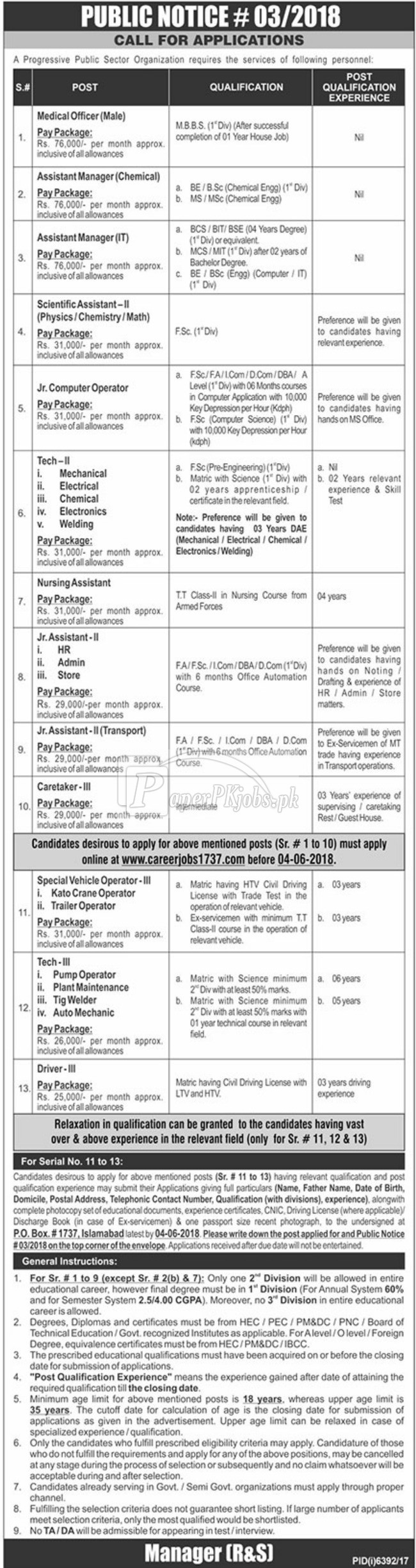 Public Sector Organization P.O. Box 1737 Islamabad Jobs 2018