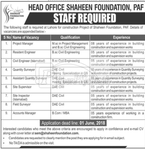 Shaheen Foundation PAF Jobs 2018