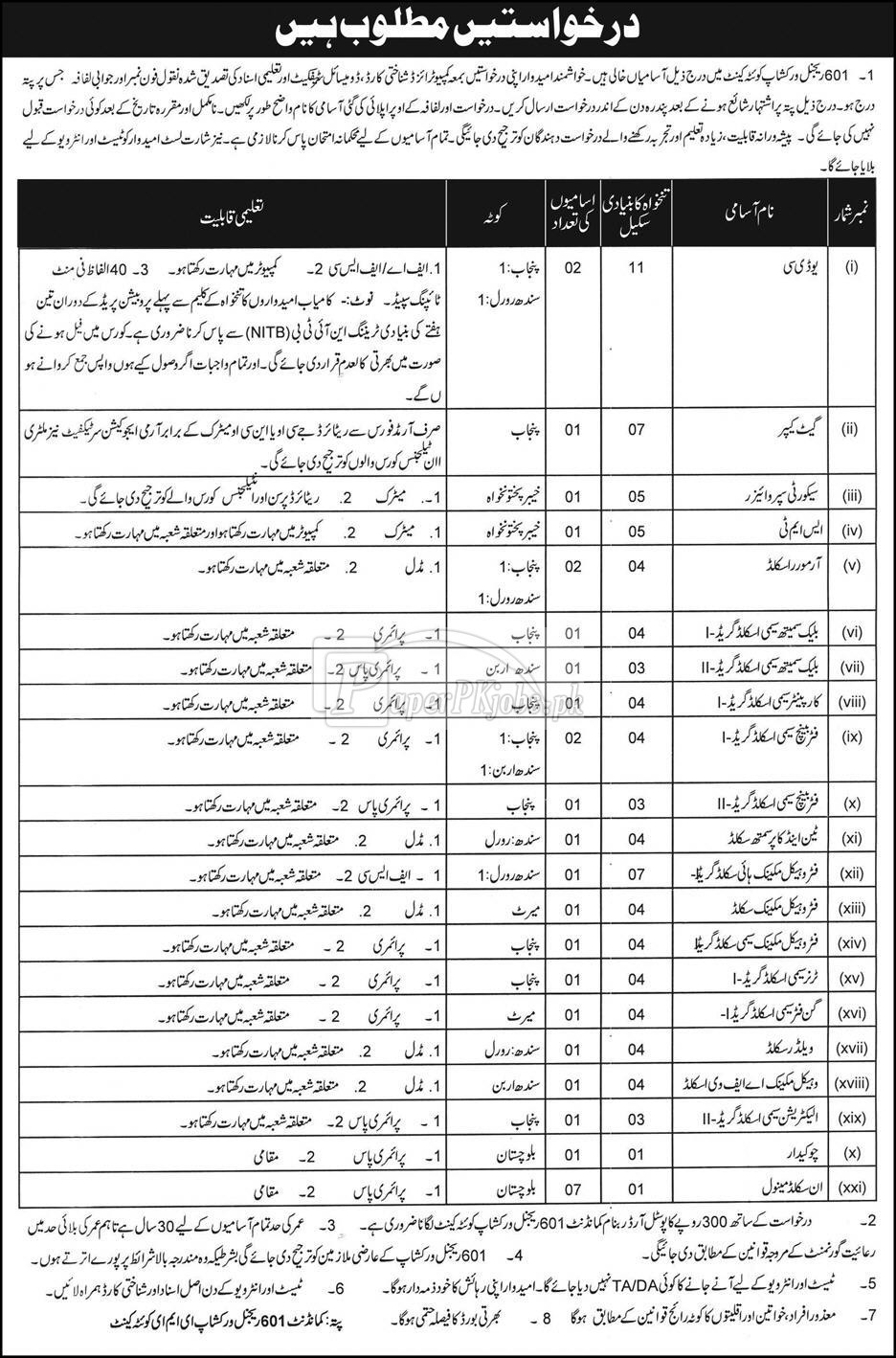 601 Regional Workshop EME Quetta Cantt Jobs 2018