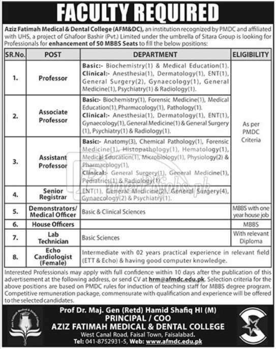 Aziz Fatimah Medical & Dental College Faisalabad Jobs 2018