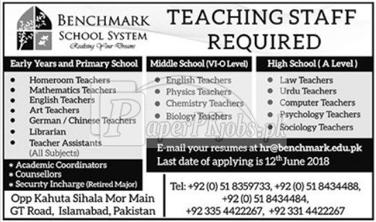 Benchmark School System Islamabad Jobs 2018