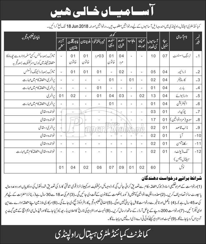CMH Rawalpindi Jobs 2018