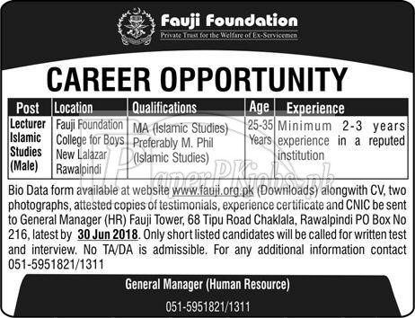 Fauji Foundation Jobs 2018(1)
