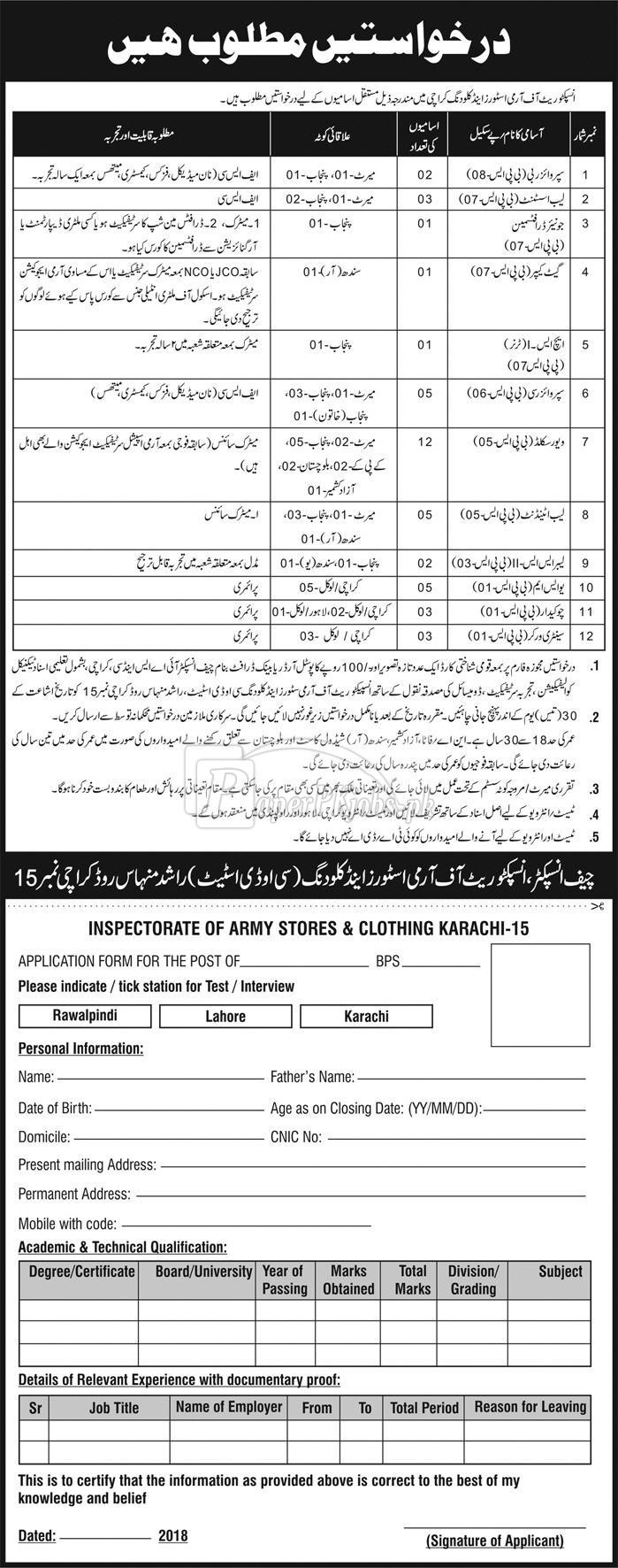 Inspectorate of Army Stores & Clothing Karachi Jobs 2018