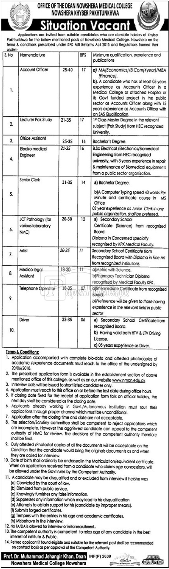 Nowshera Medical College Nowshera Jobs 2018