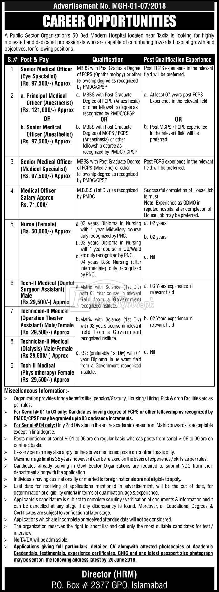 Public Sector Hospital P.O.Box 2377 Islamabad Jobs 2018