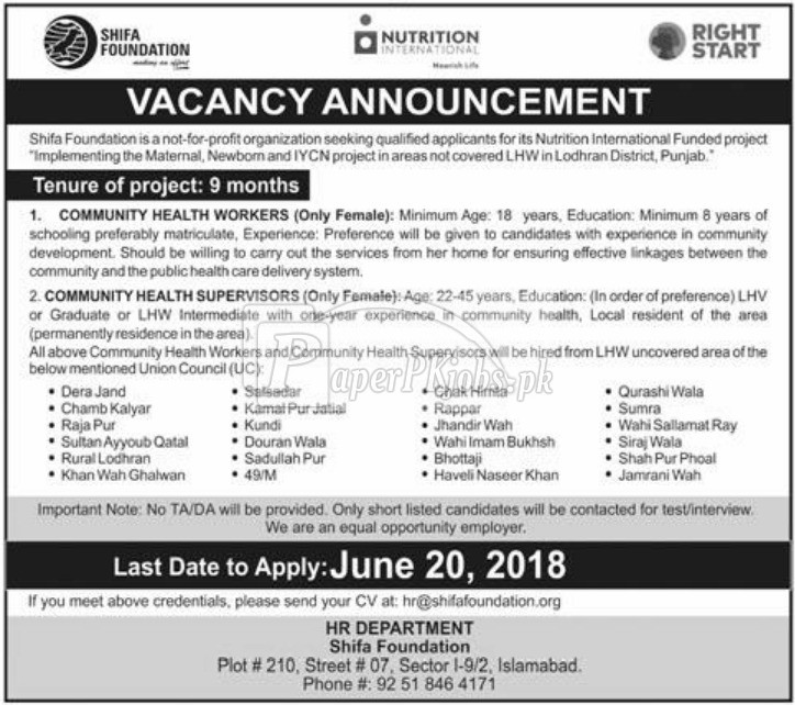 Shifa Foundation Jobs 2018