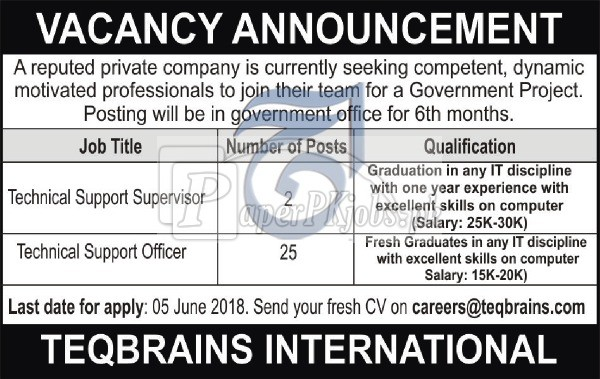 TEQBRAINS International Jobs 2018