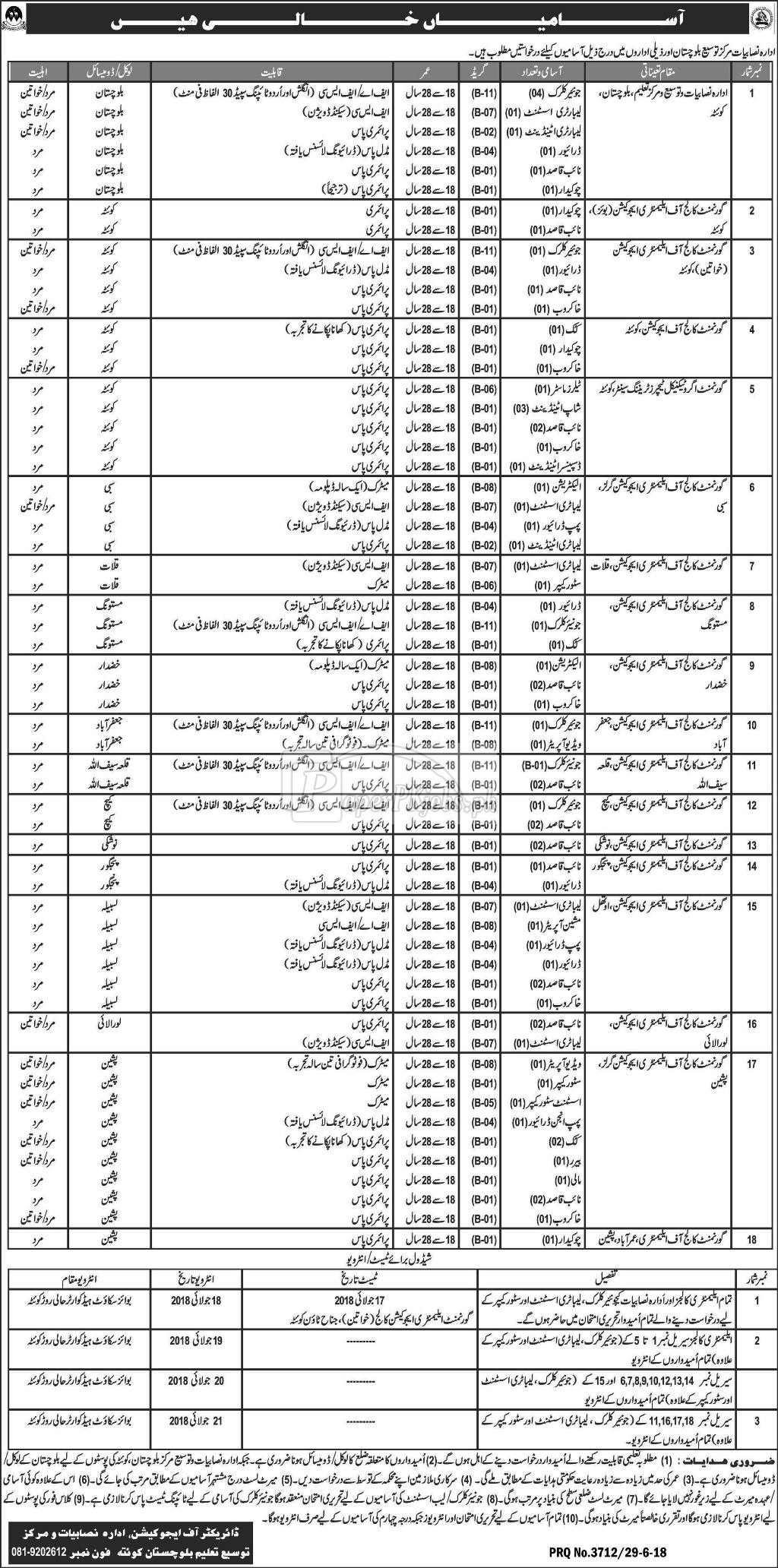 Balochistan Education Department Jobs 2018