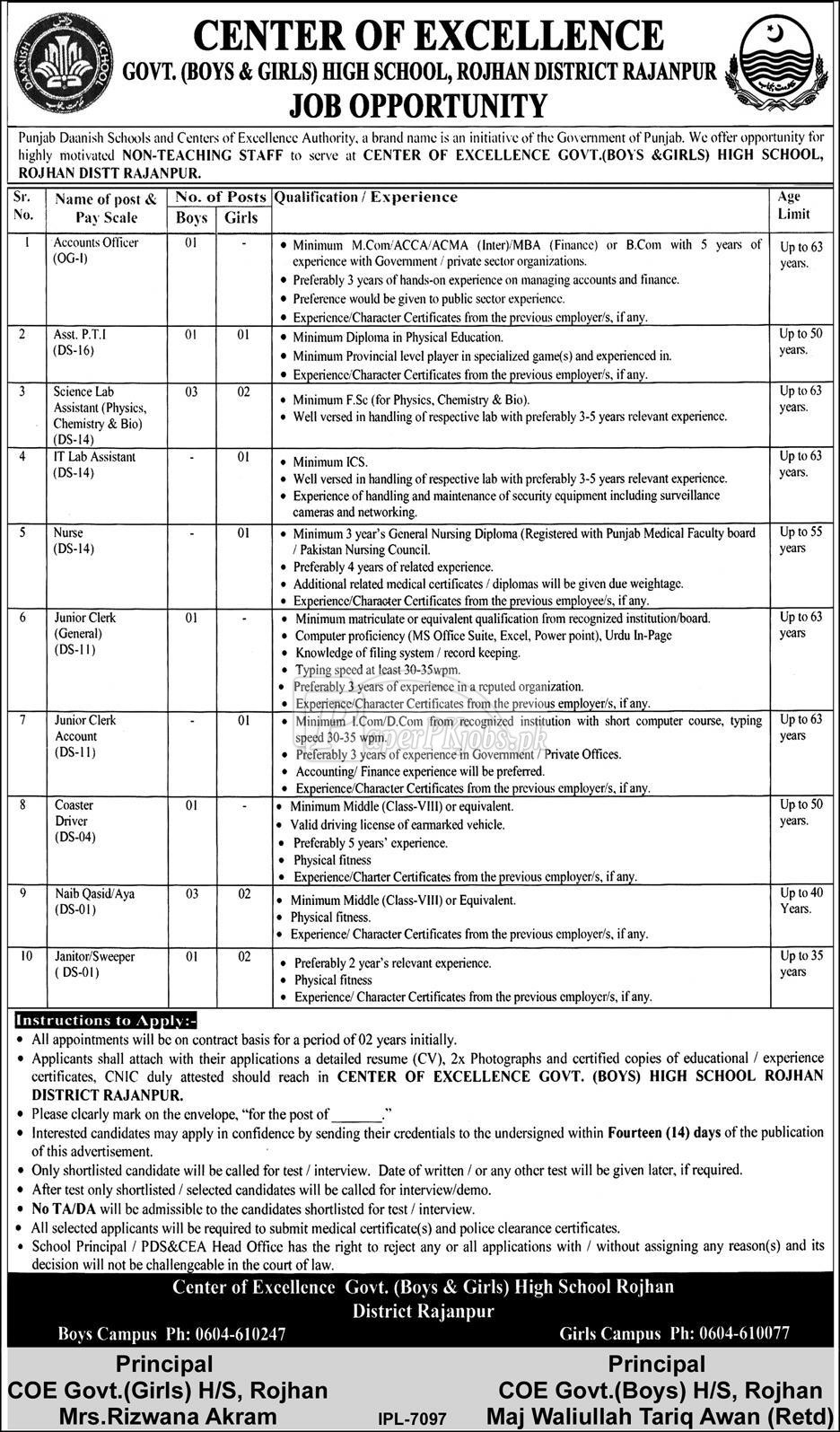 Center of Excellence Govt. Boys & Girls High School Rajanpur Jobs 2018