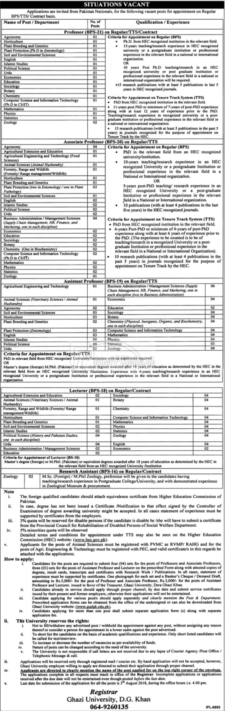 Ghazi University D.G.Khan Jobs 2018