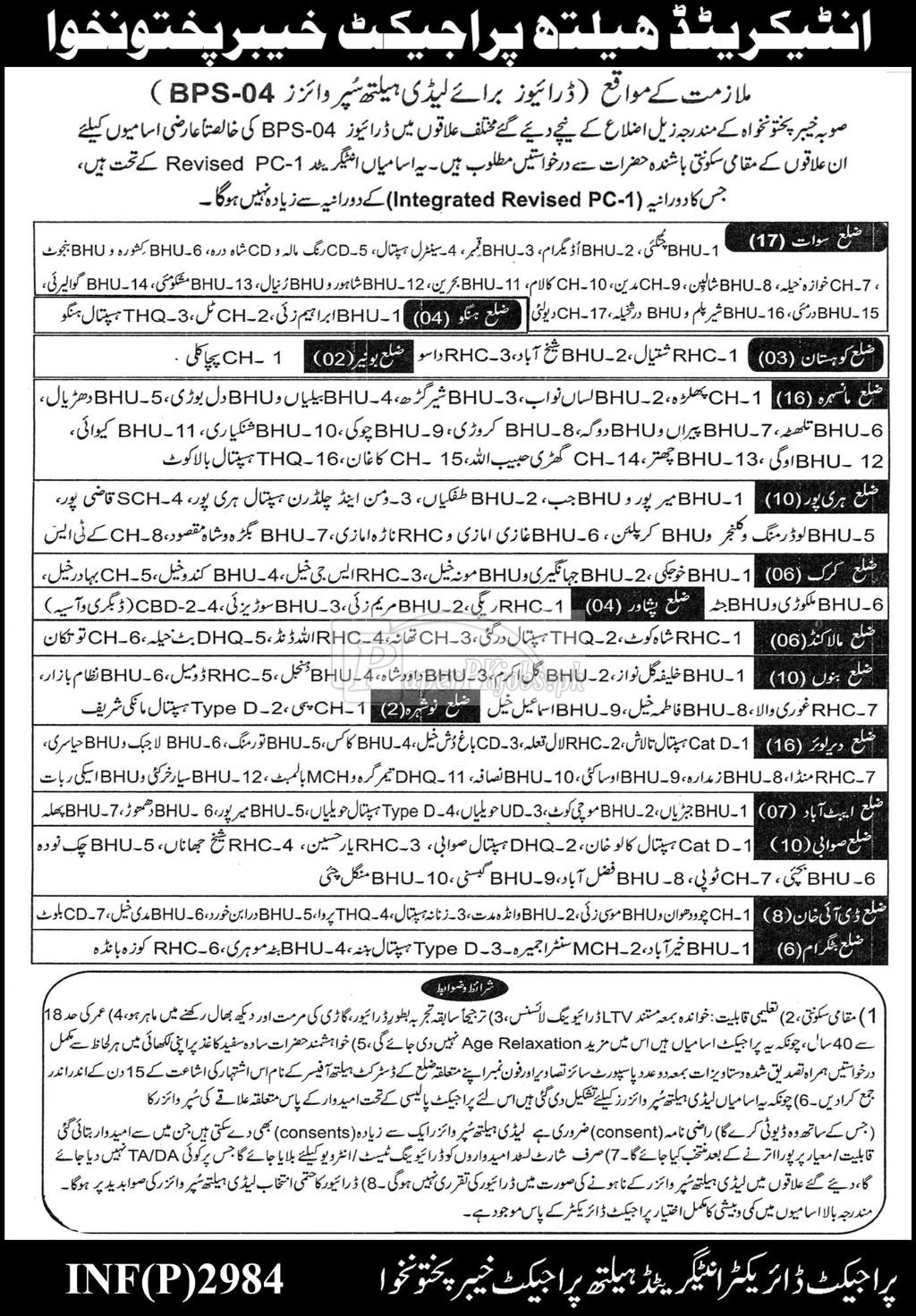 Integrated Health Project KPK Jobs 2018