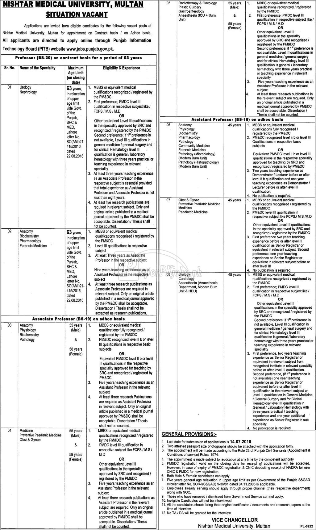 Nishtar Medical University Multan Jobs 2018