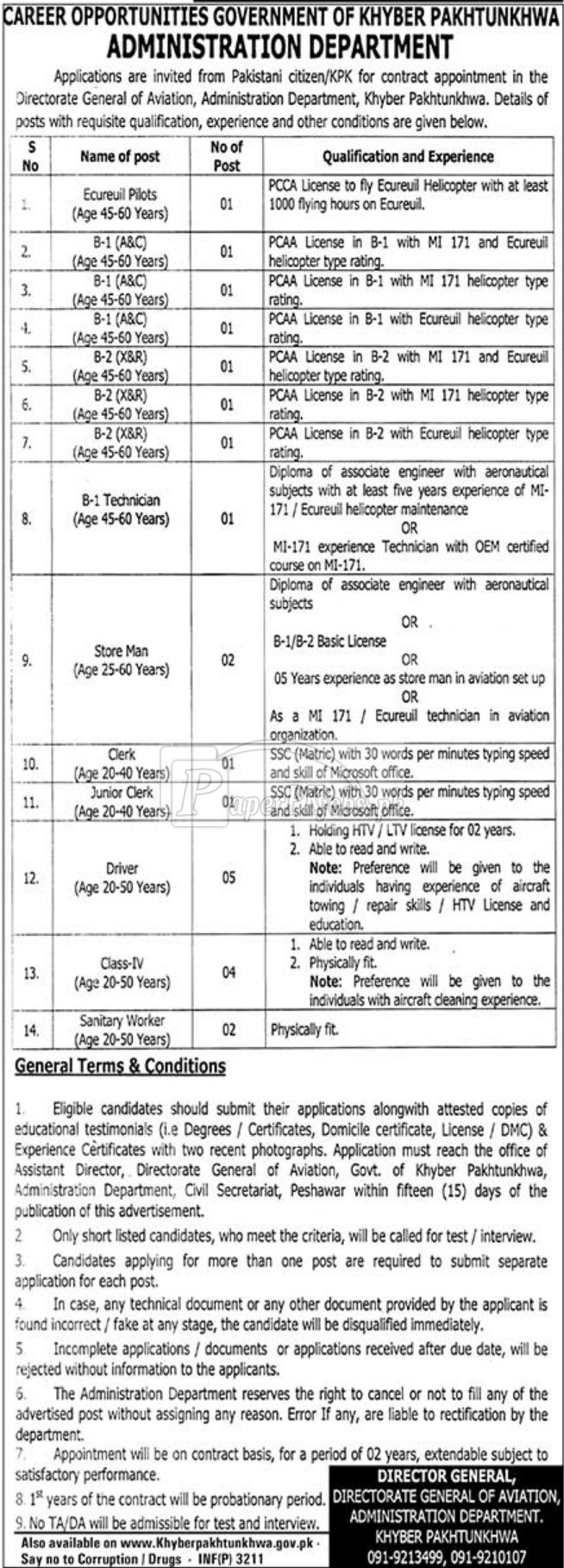 Administration Department KPK Jobs 2018