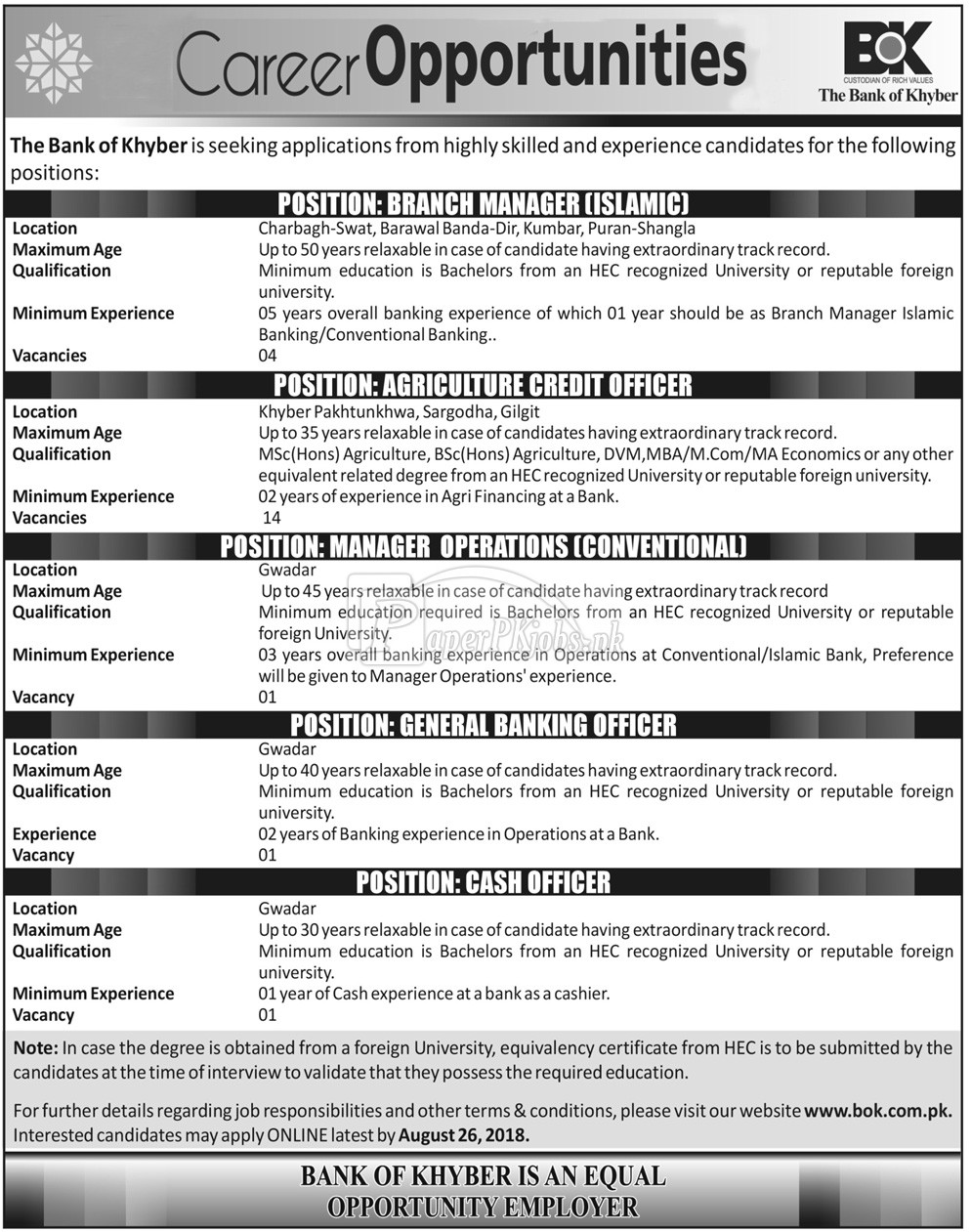 Bank of Khyber BOK Jobs 2018