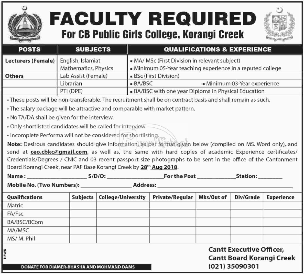 CB Public Girls College Korangi Creek Jobs 2018