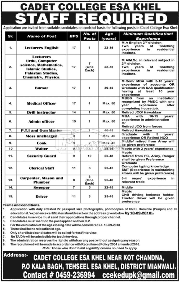 Cadet College Esa Khel Jobs 2018