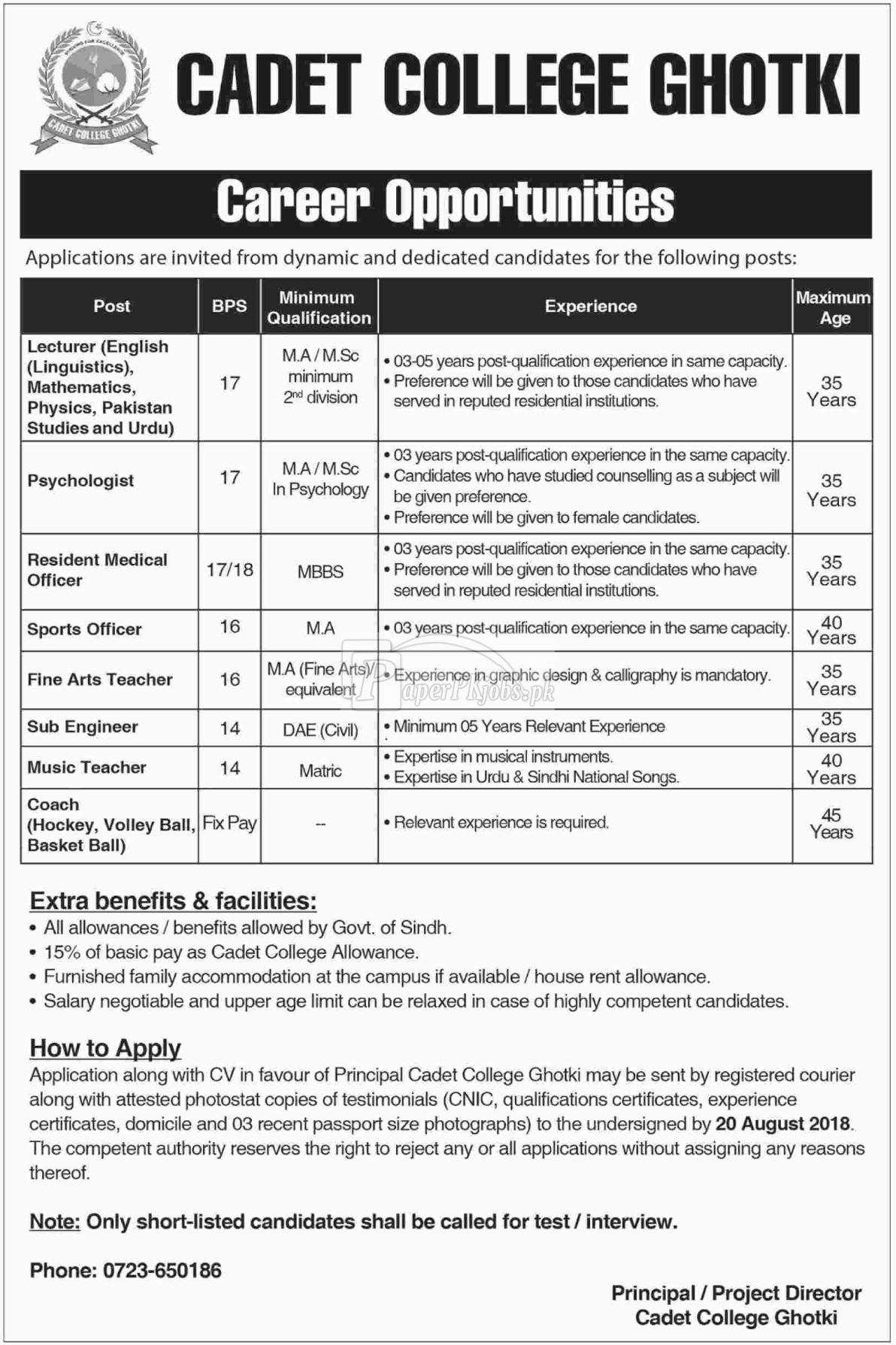 Cadet College Ghotki Jobs 2018