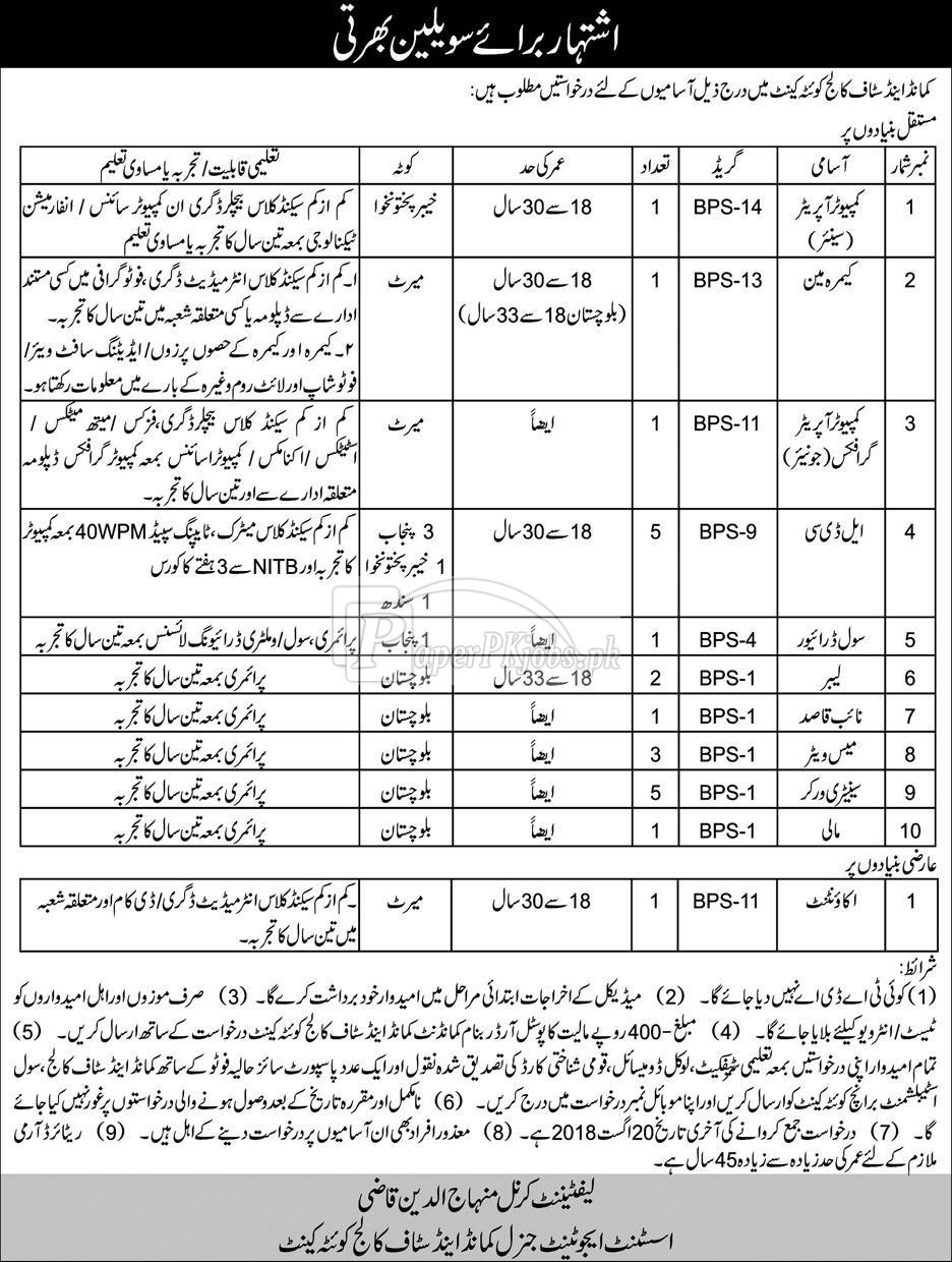 Command & Staff College Quetta Cantt Jobs 2018