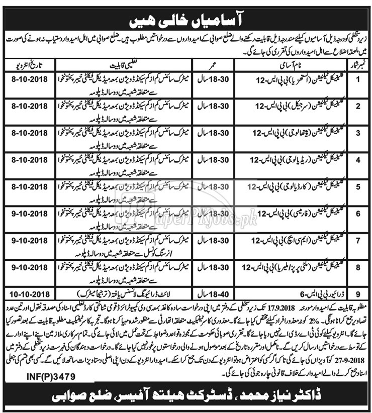 District Health Authority Swabi Jobs 2018