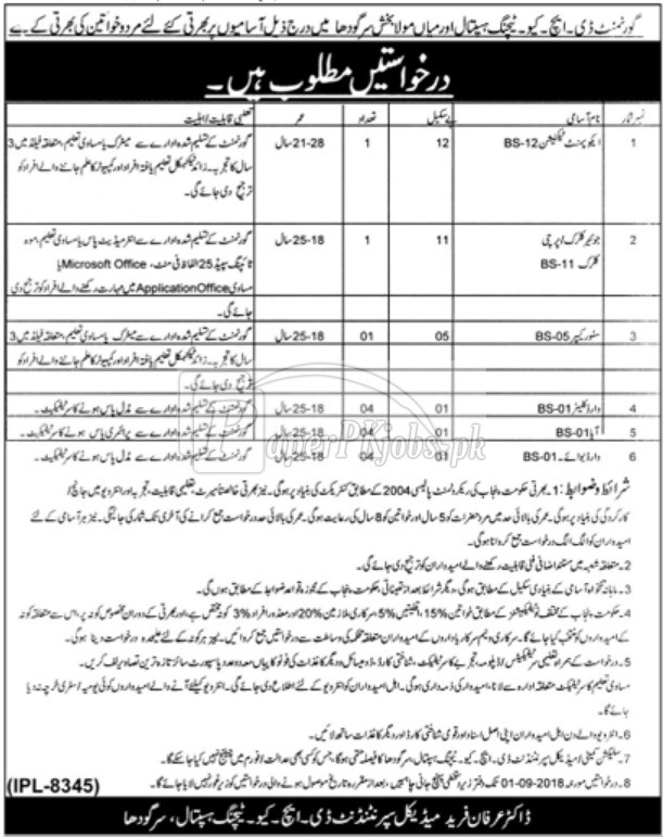 Government DHQ Teaching Hospital Sargodha Jobs 2018
