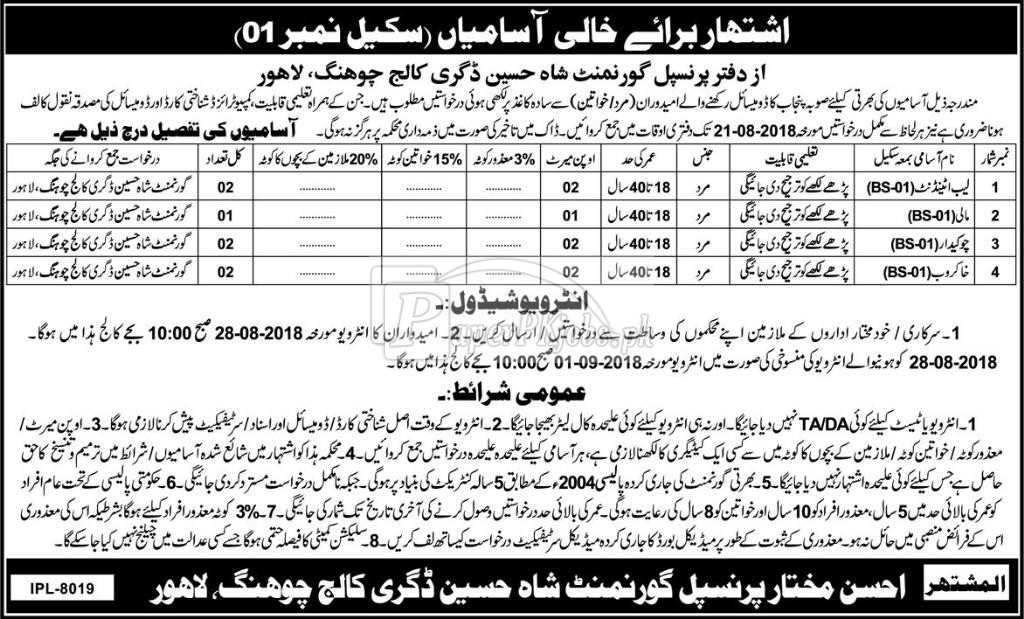 Government Shah Hussain Degree College Chung Lahore Jobs 2018